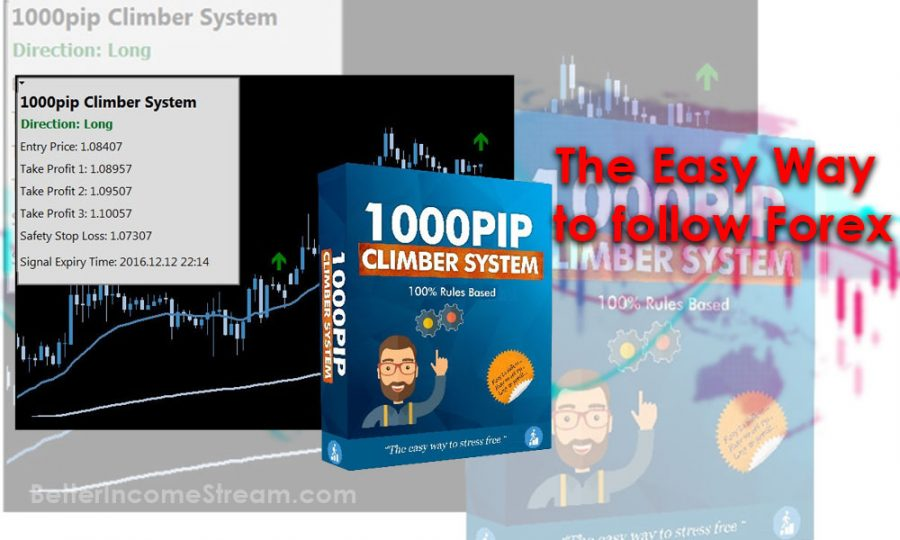 1000Pip Climber System Easy way to Follow Forex