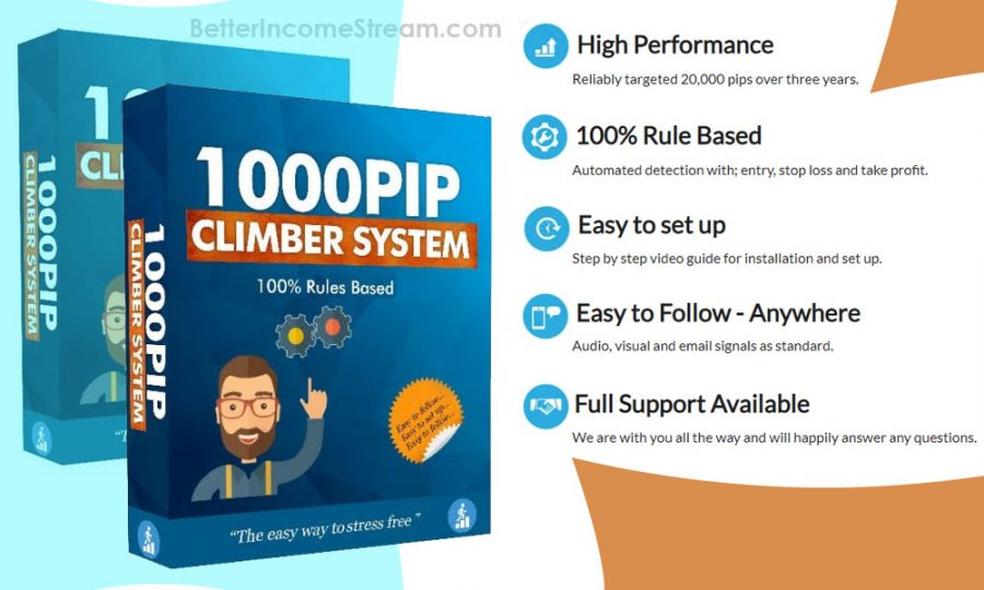 1000Pip Climber System Performance of the System