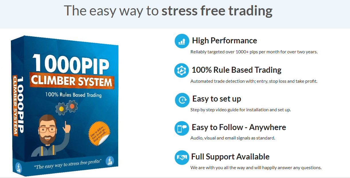 make money with 1000pip Climber System
