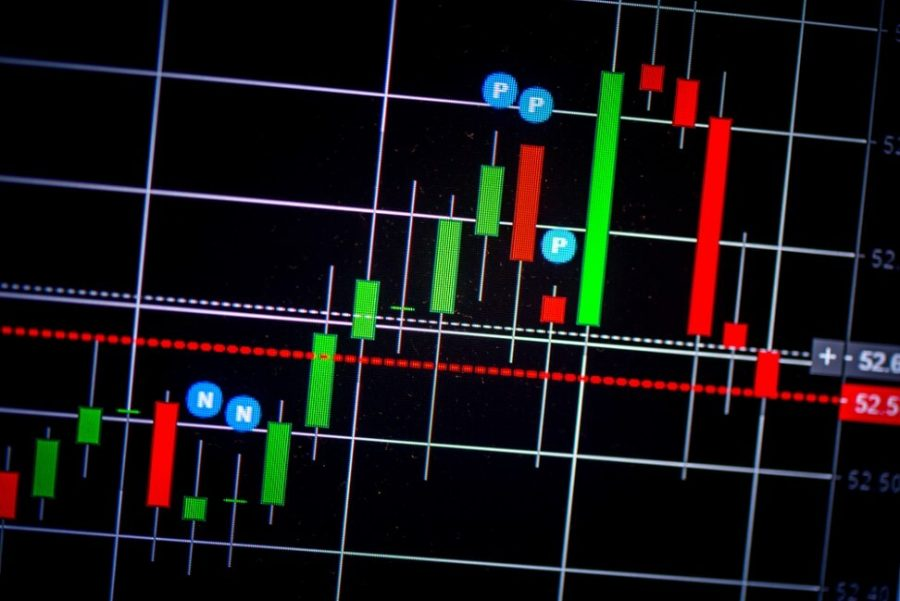 Abstract financial trading