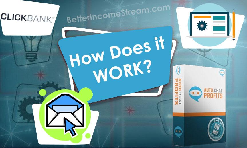 Auto Chat Profits How the Program Works