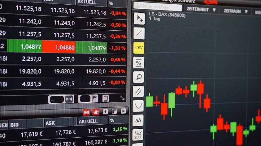 Candlestick Analysis Chart Trading Courses