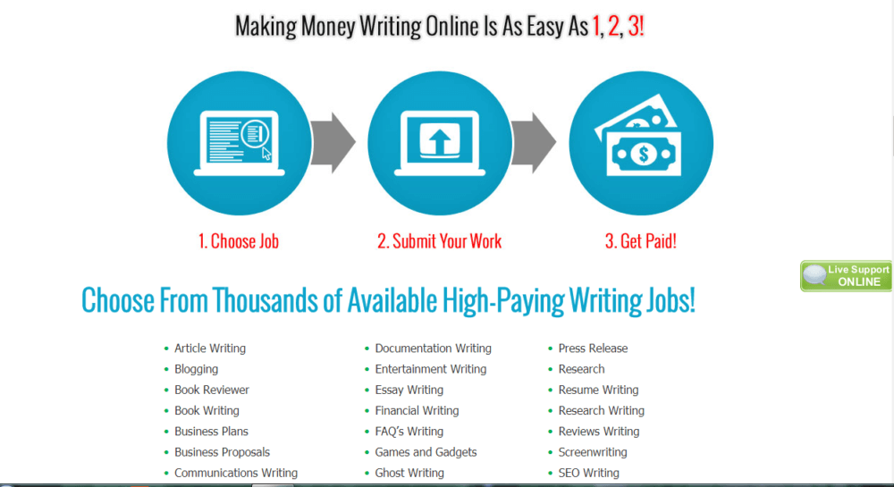 How To Make Money Online In A Few Steps