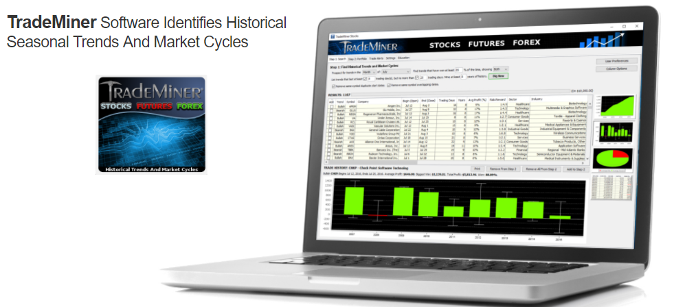 TradeMiner Software Identifies Historical Seasonal Trends And Market Cycles