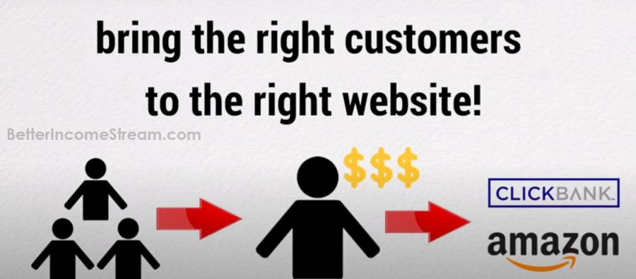 Click Wealth System Right Customer
