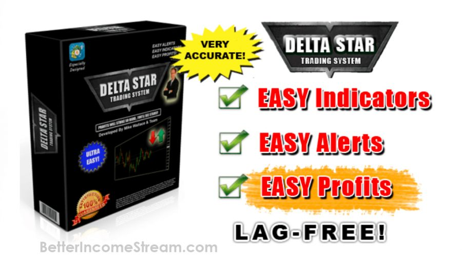 Delta Star Trading Very Accurate