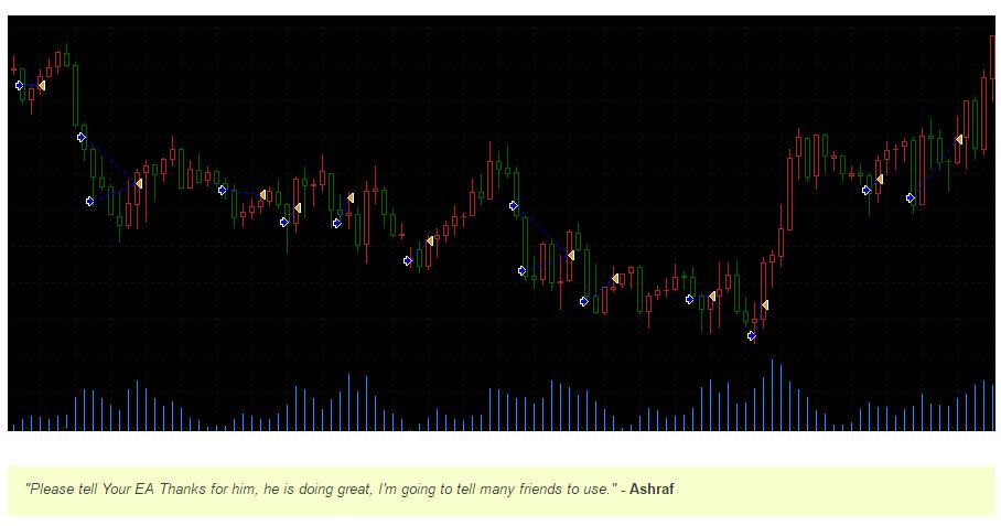 EA Graph 2