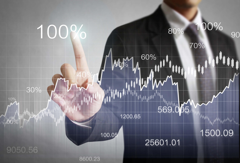 FX trading outcome