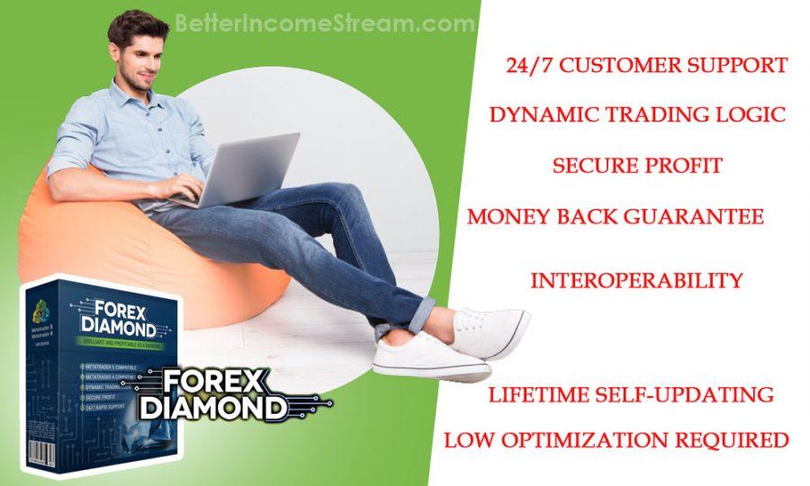 Forex Diamond Customer Support