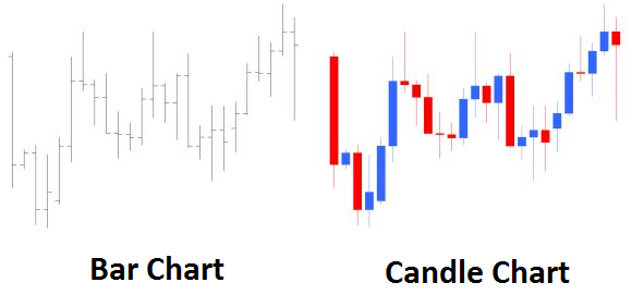 How_To_Read_a_Candlestick_Chart_body