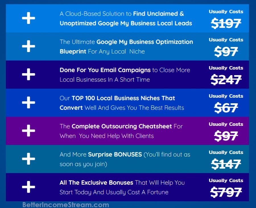 Mapify 360 Package