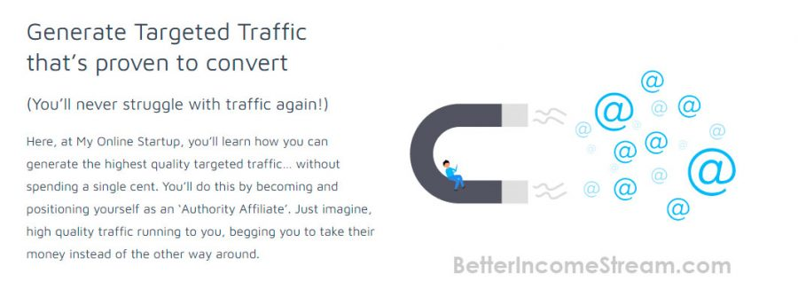 My Online Start Up Generated Targeted Traffic