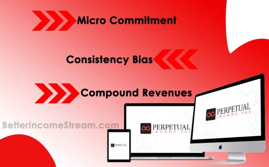 Perpetual Income 365 Component of the Product