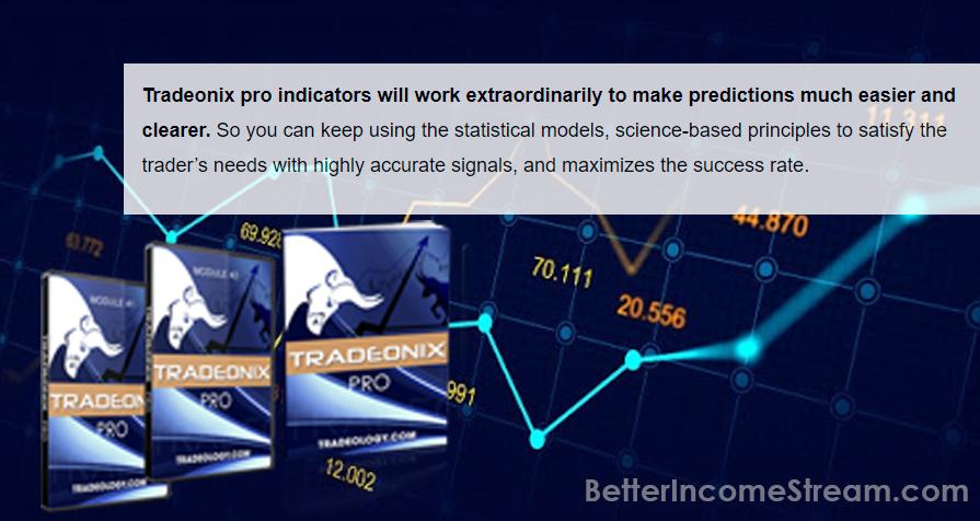 Tradeonix Pro Indicators