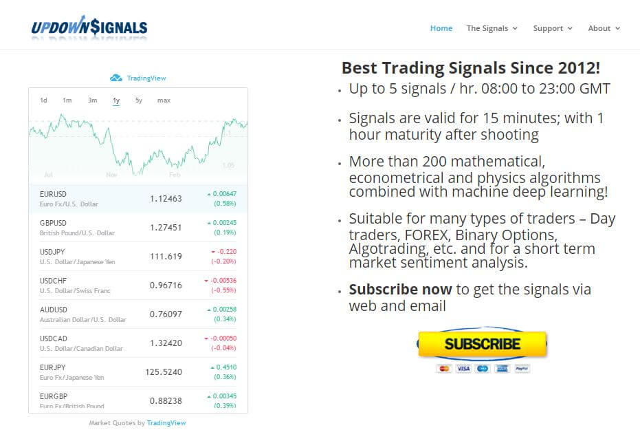 Website of Up Down Signals