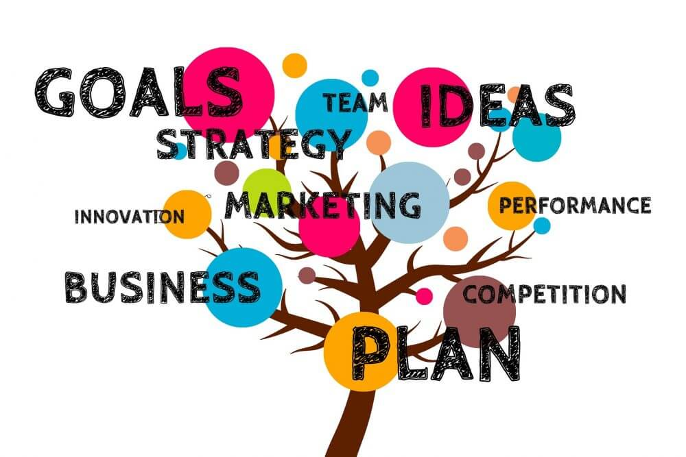 success and ideas