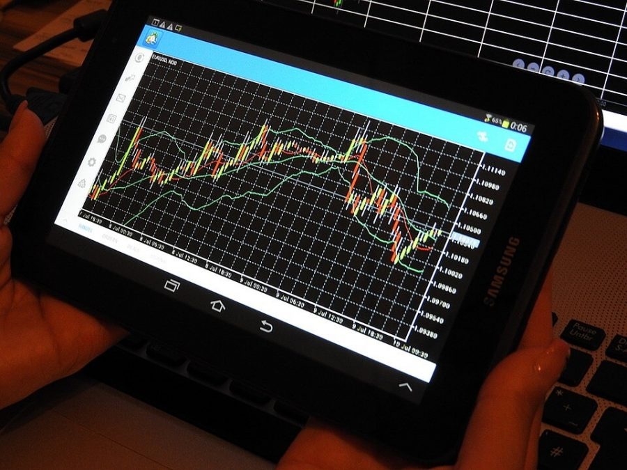 give up on indicators learn new strategy from dowscalper