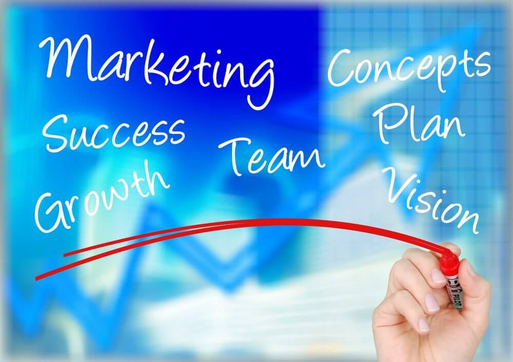 Lead Finder Local V3 Marketing help