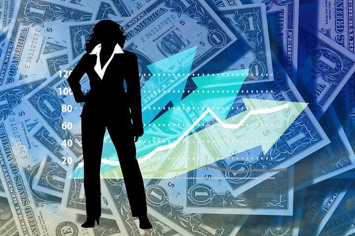 Forex Trading Proprietary Trading Indicators