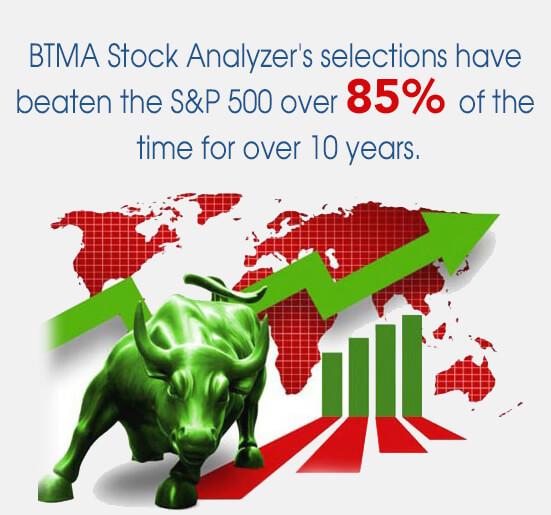 Beat The Market Analyzer