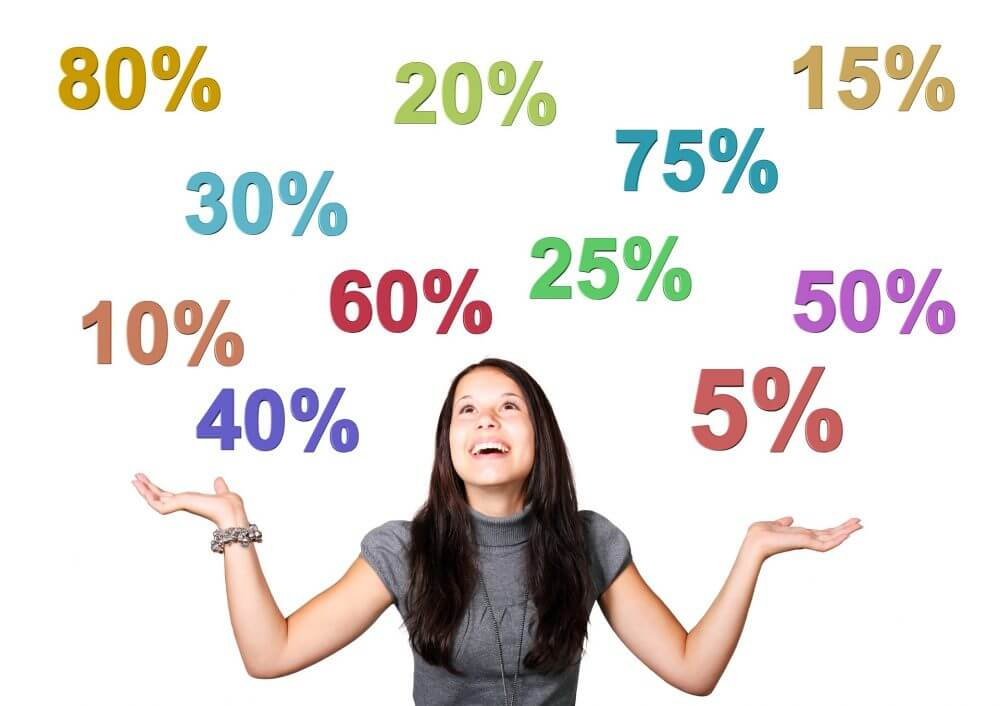 counting discounts